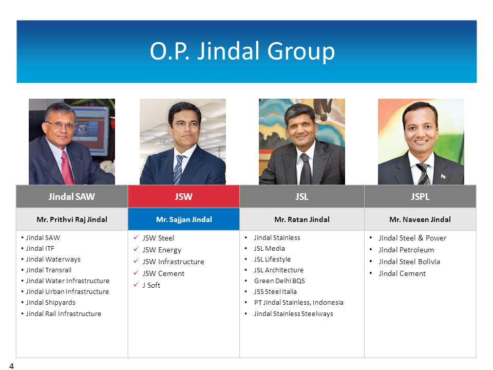 O.P. Jindal Group Jindal SAW JSW JSL JSPL Mr. Prithvi Raj Jindal