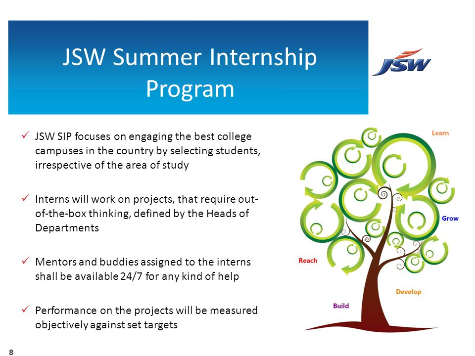 JSW Summer Internship Program