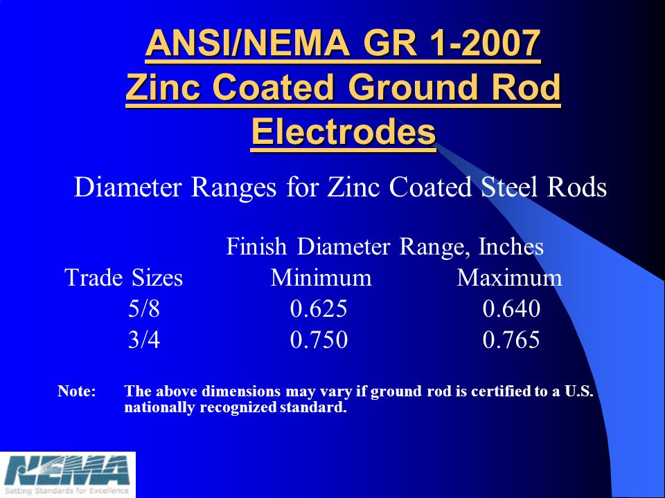 ANSI/NEMA GR 1-2007 Zinc Coated Ground Rod Electrodes