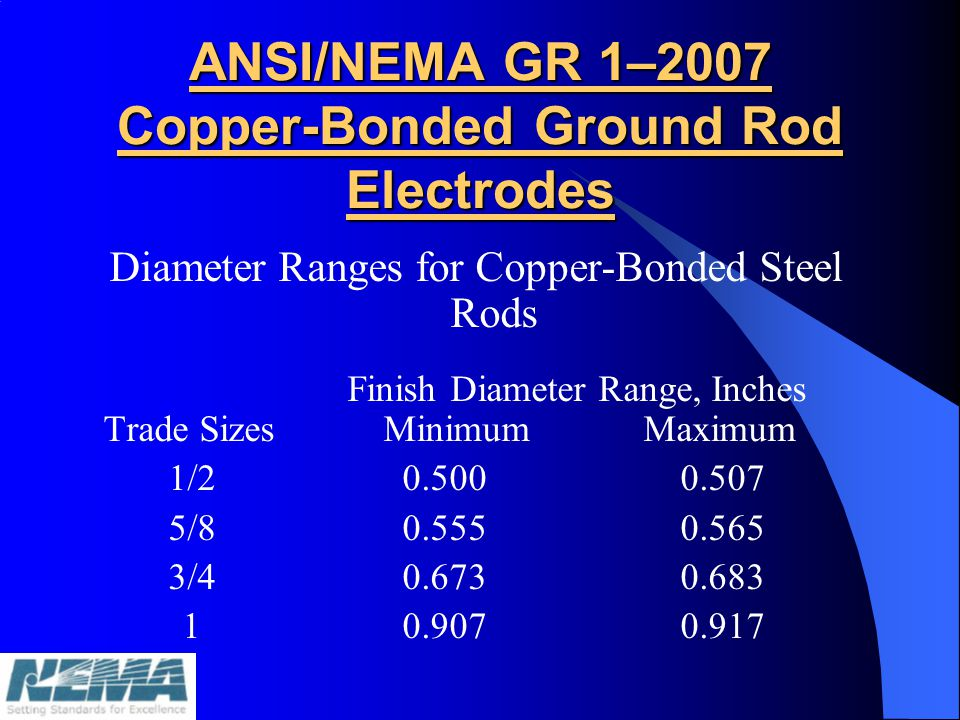 ANSI/NEMA GR 1–2007 Copper-Bonded Ground Rod Electrodes