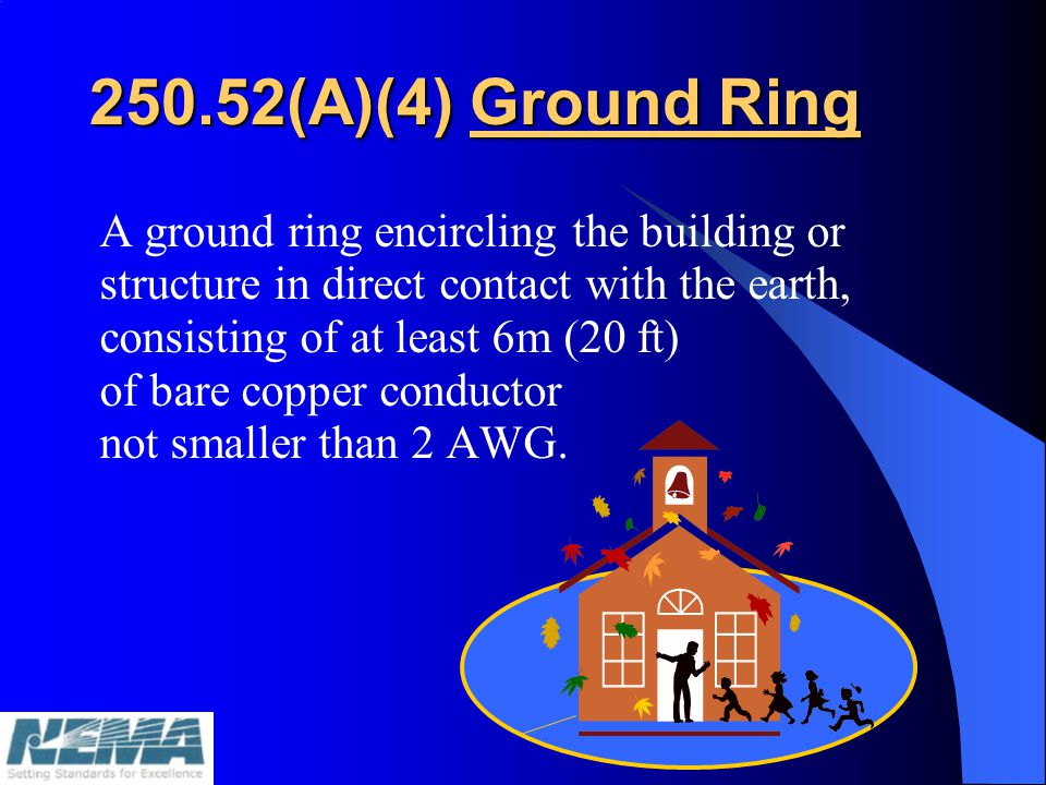 250.52(A)(4) Ground Ring A ground ring encircling the building or structure in direct contact with the earth, consisting of at least 6m (20 ft)