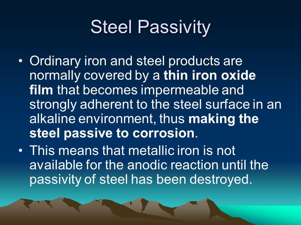 Steel Passivity