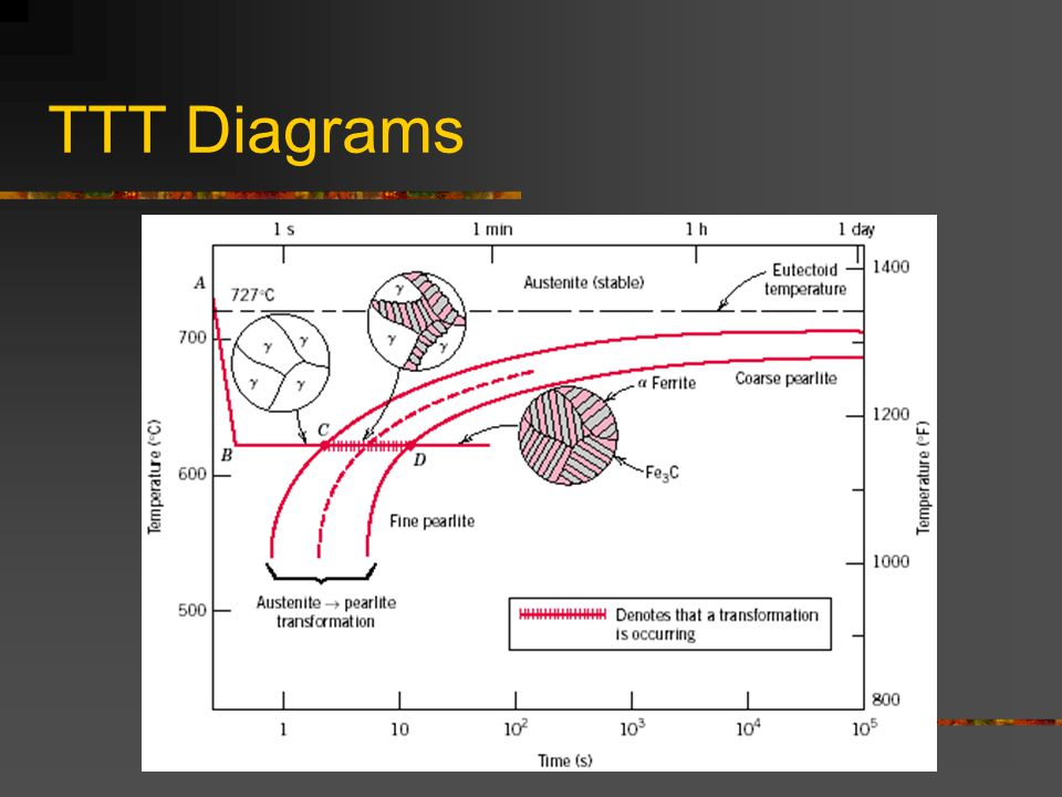 Heat treatment nptel video download mod 01 lec 31 heat treatment of steel video lecture iit kharagpur course metallurgy and material science youtube free download video ccuart Images
