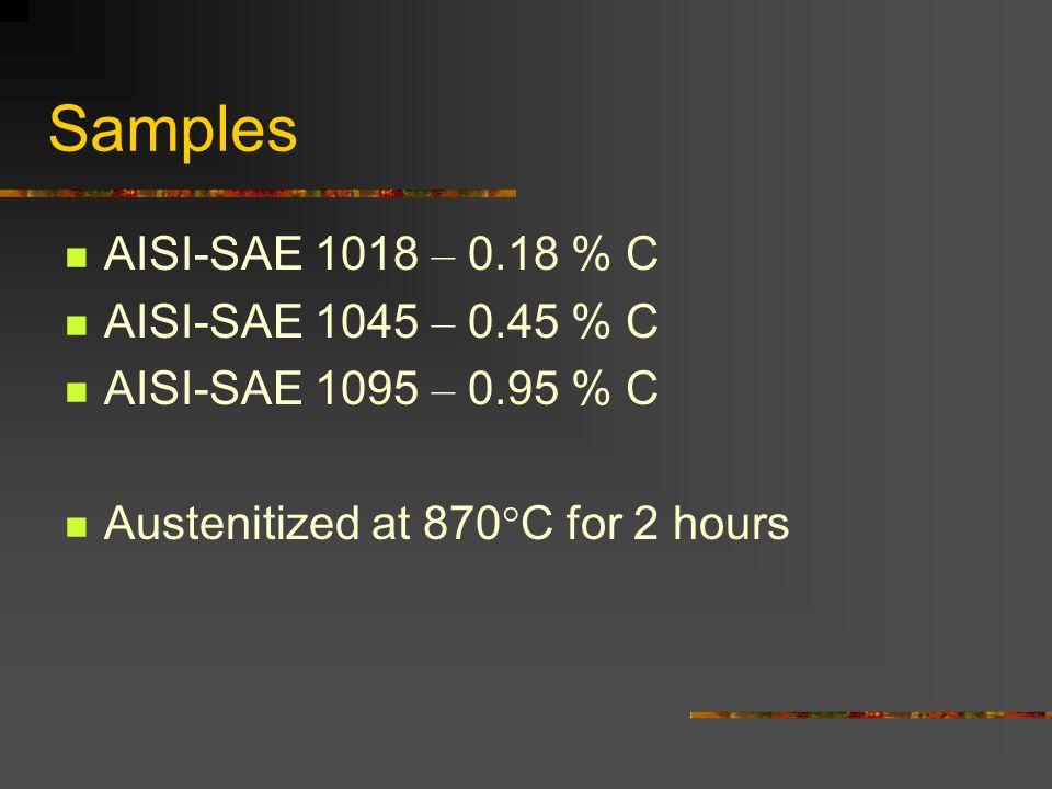 Samples AISI-SAE 1018 – 0.18 % C AISI-SAE 1045 – 0.45 % C