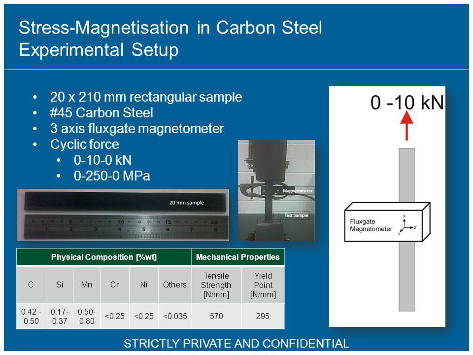 Stress-Magnetisation in Carbon Steel Experimental Setup