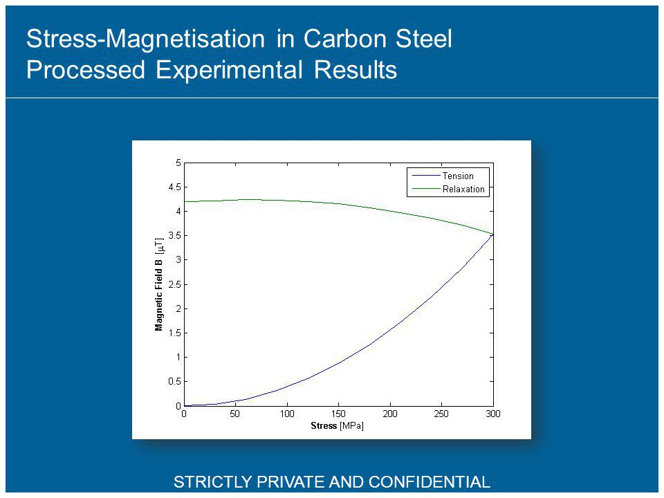 Stress-Magnetisation in Carbon Steel Processed Experimental Results