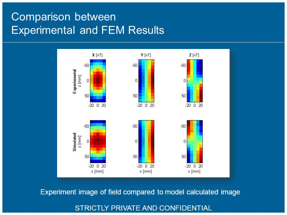 Comparison between Experimental and FEM Results