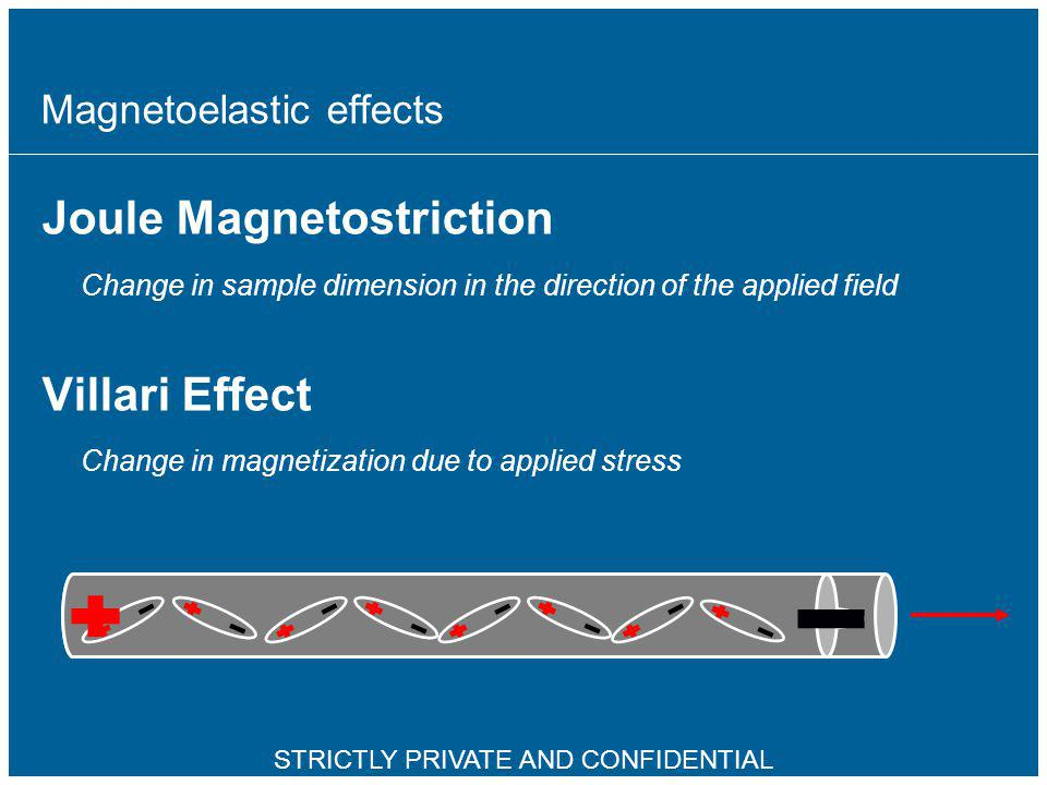 Magnetoelastic effects