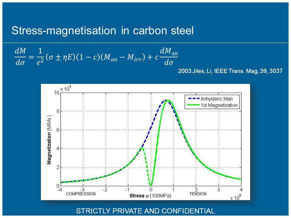 Stress-magnetisation in carbon steel