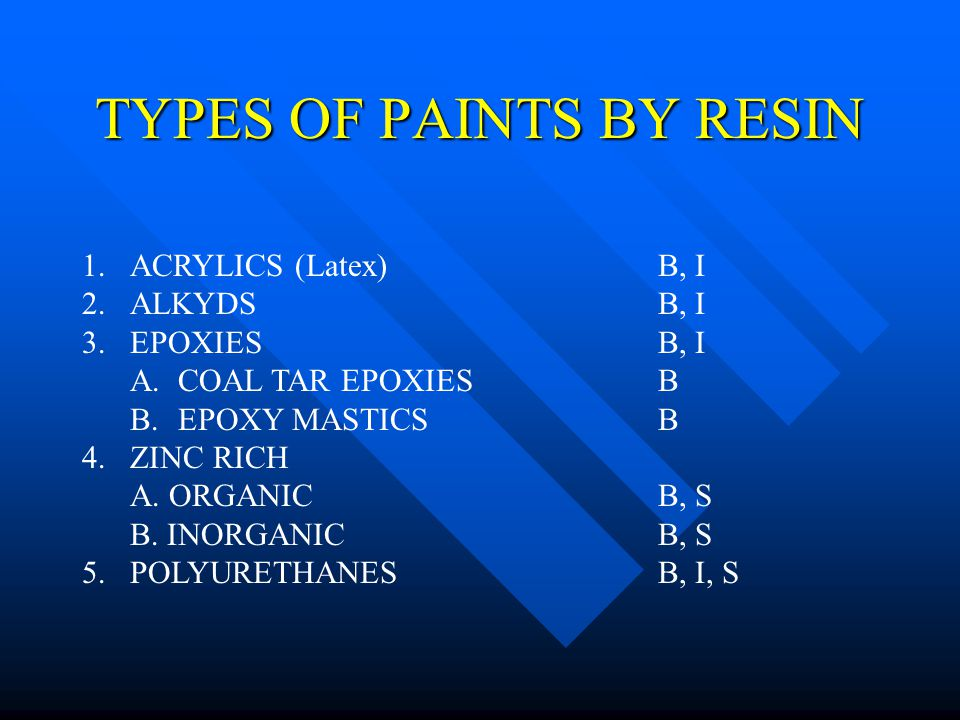 TYPES OF PAINTS BY RESIN