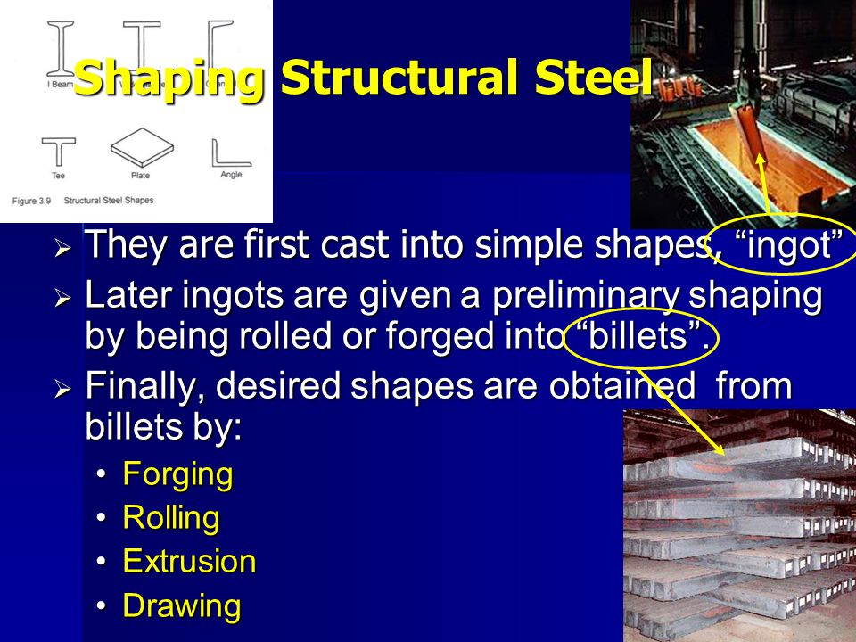 Shaping Structural Steel