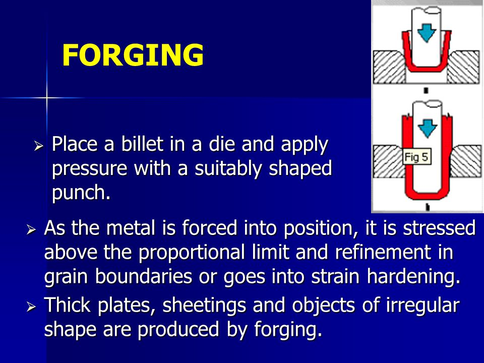 FORGING Place a billet in a die and apply pressure with a suitably shaped punch.