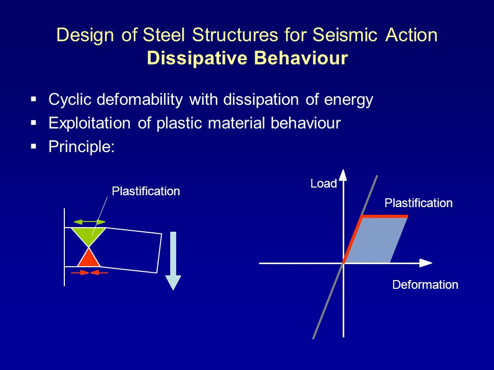 Design of Steel Structures for Seismic Action Dissipative Behaviour