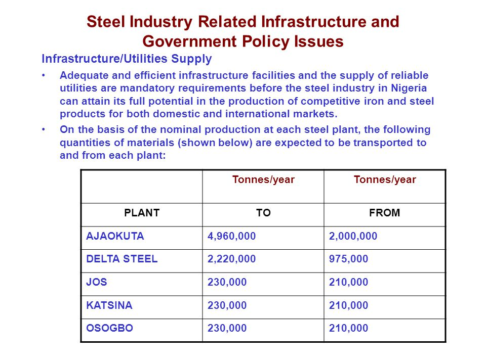 Steel Industry Related Infrastructure and Government Policy Issues