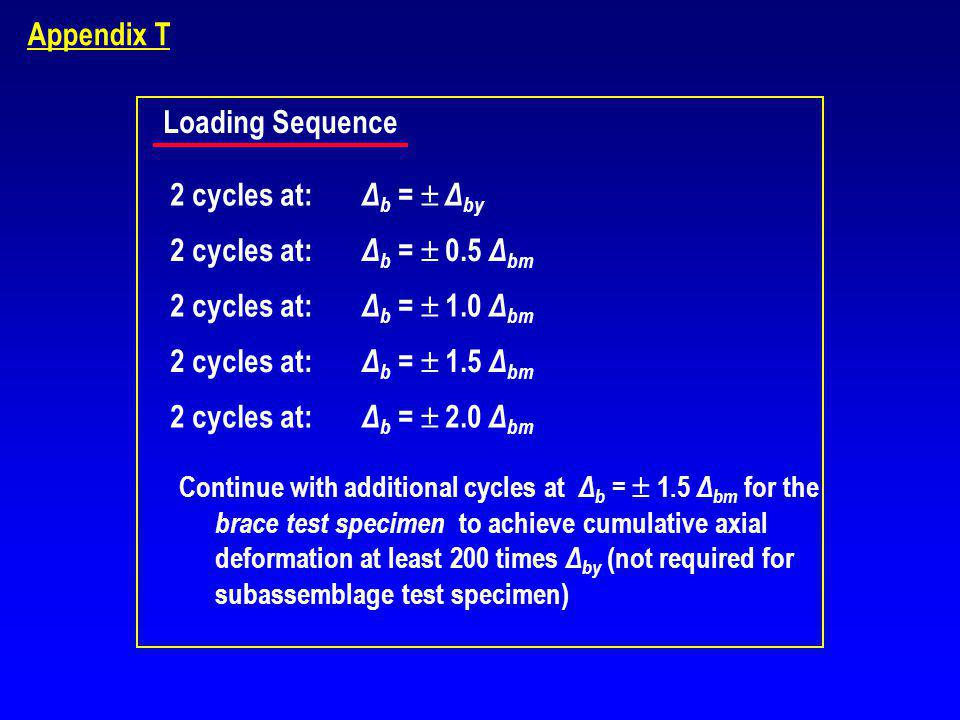 Appendix T Loading Sequence 2 cycles at: Δb =  Δby