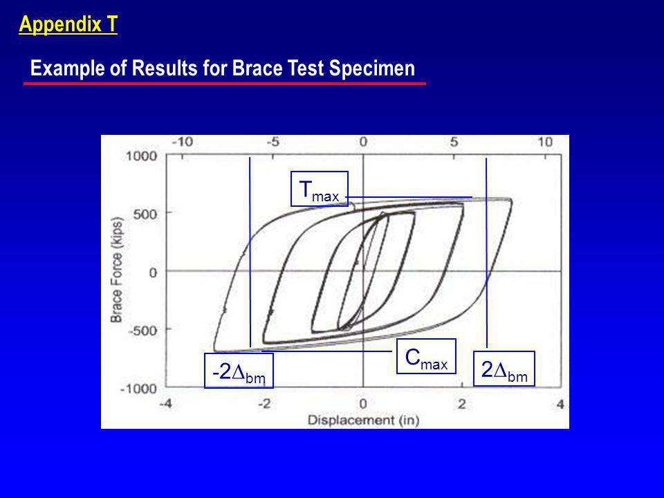 Example of Results for Brace Test Specimen