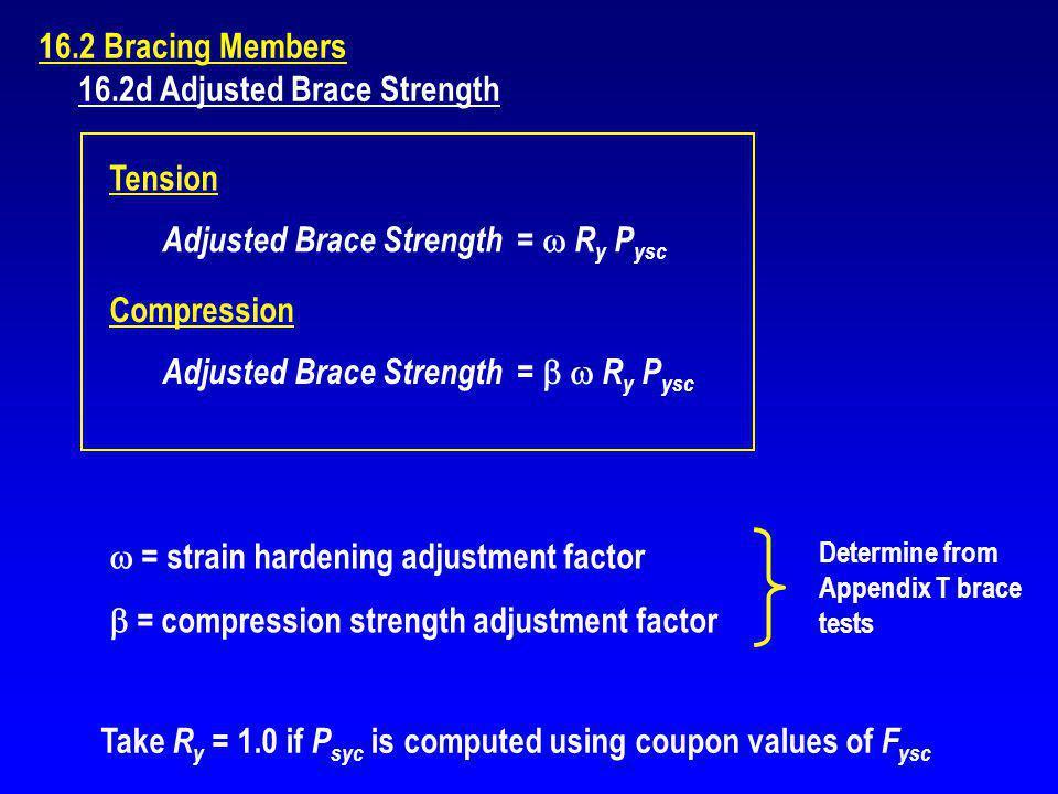 16.2d Adjusted Brace Strength