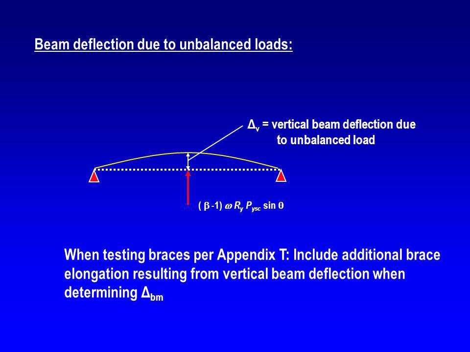 Beam deflection due to unbalanced loads: