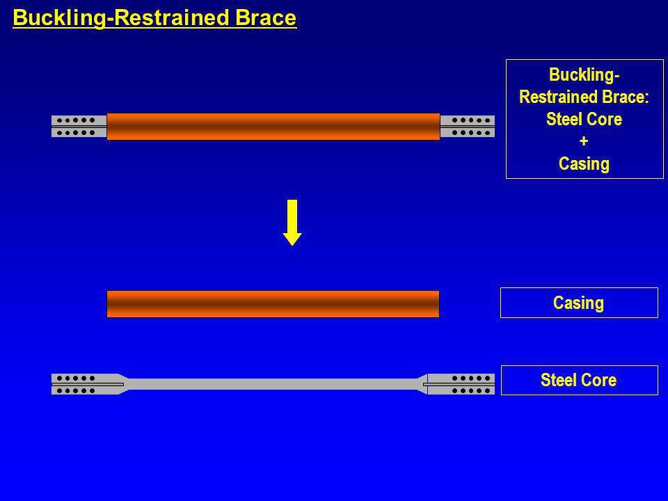 Buckling- Restrained Brace: Steel Core + Casing