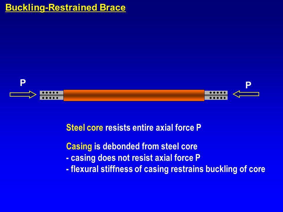 Buckling-Restrained Brace