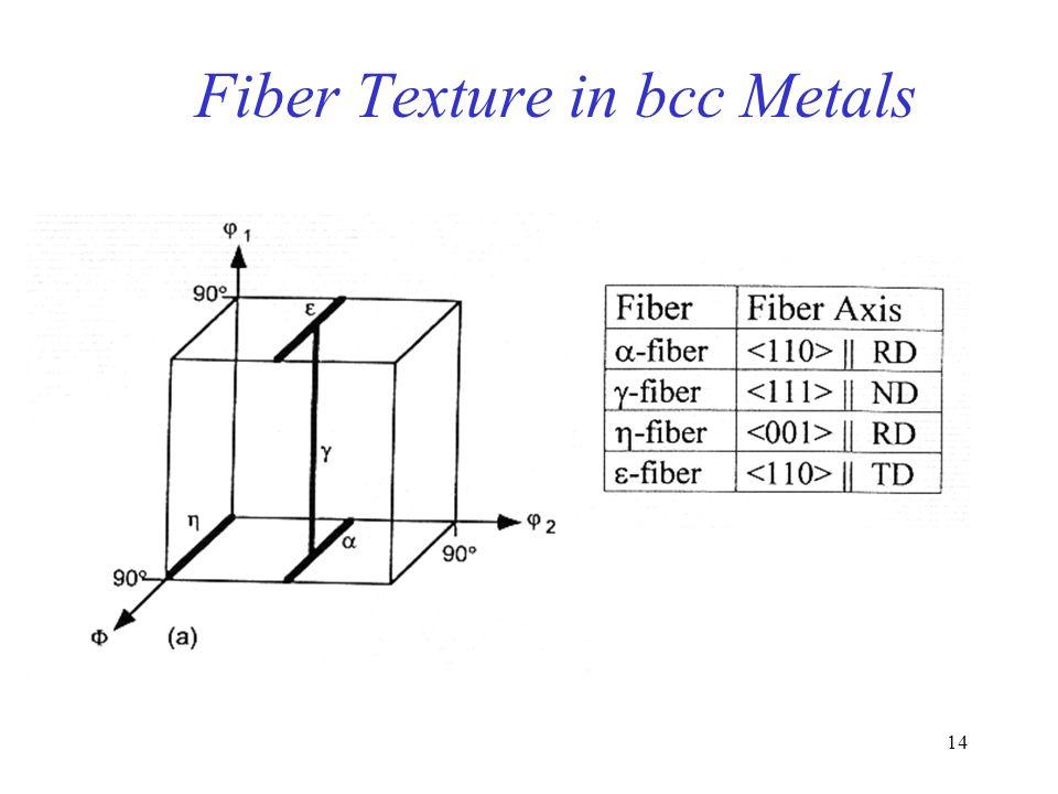 Fiber Texture in bcc Metals