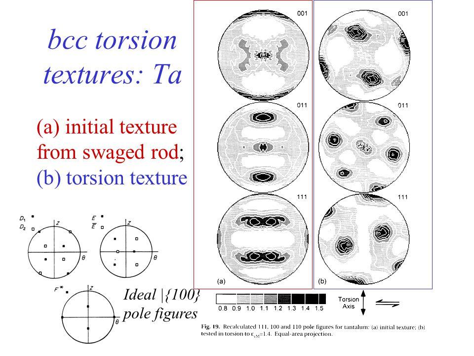 bcc torsion textures: Ta