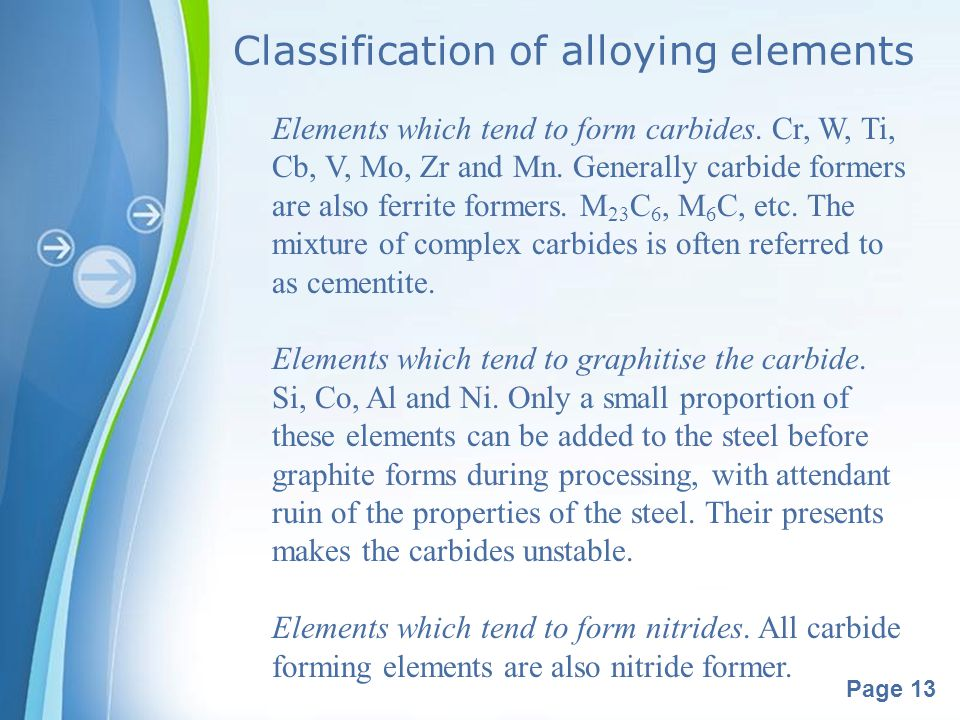 Classification of alloying elements