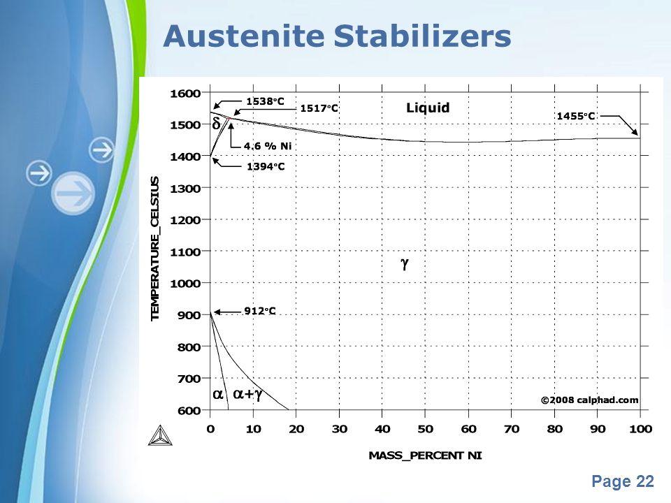Austenite Stabilizers