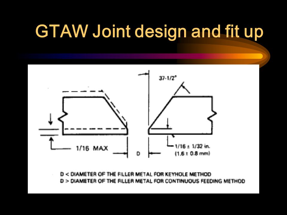 GTAW Joint design and fit up