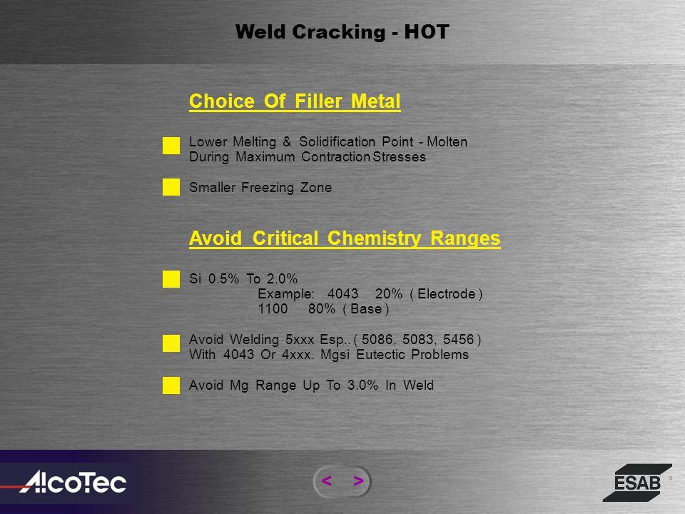 Avoid Critical Chemistry Ranges