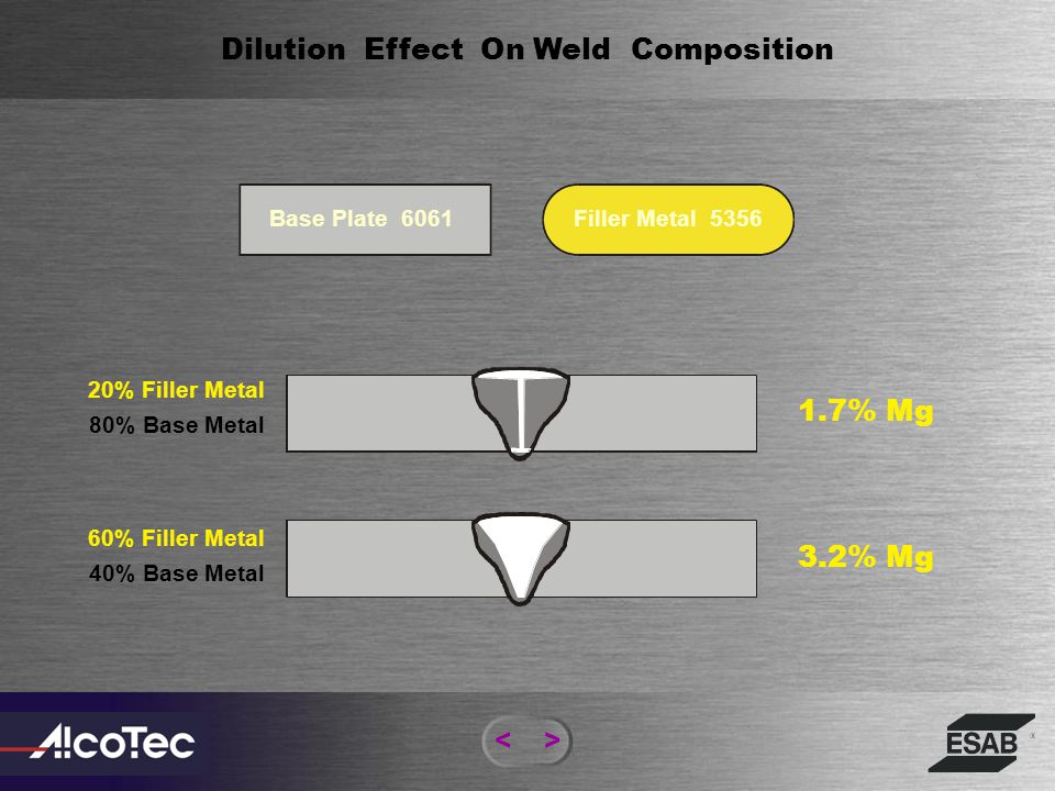 Dilution Effect On Weld Composition