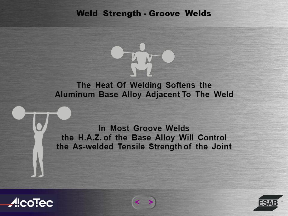 Weld Strength - Groove Welds