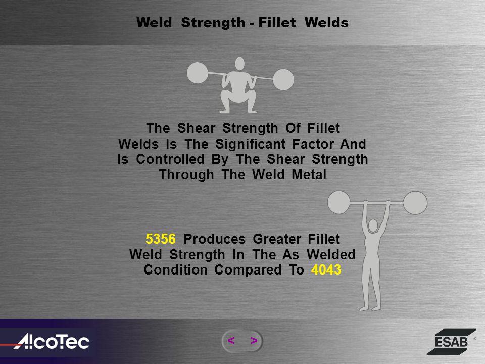 Weld Strength - Fillet Welds