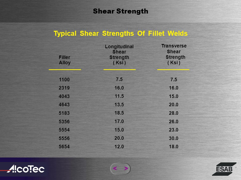 Typical Shear Strengths Of Fillet Welds