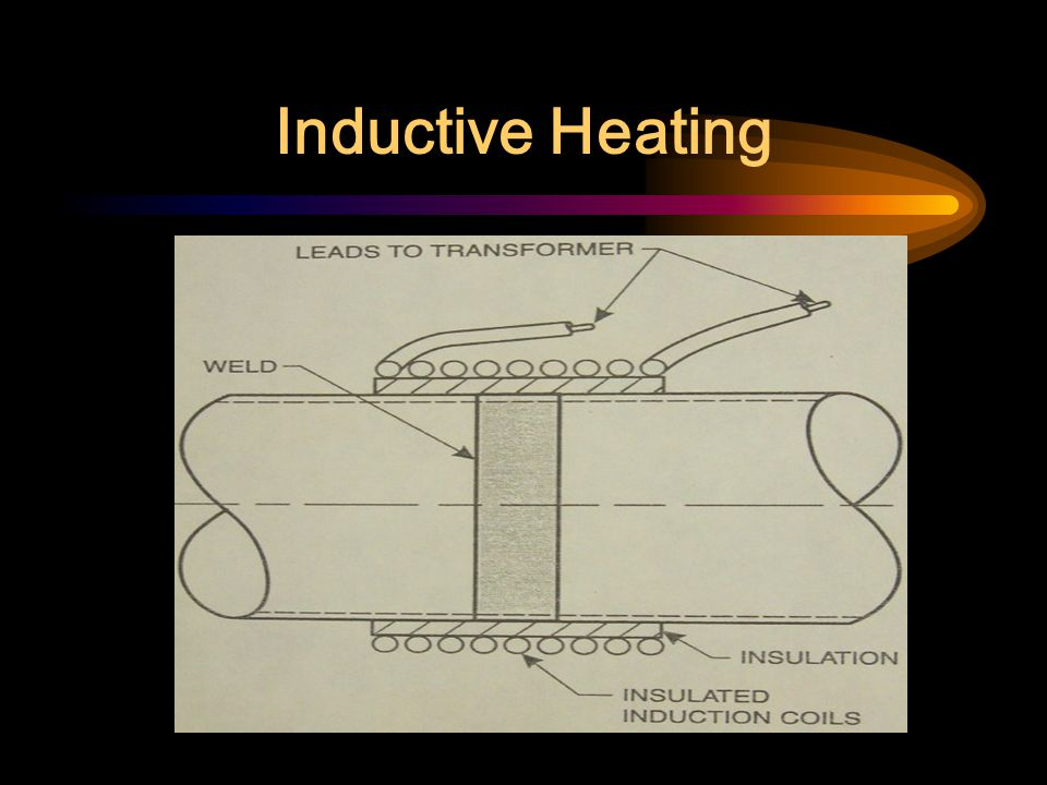 Inductive Heating
