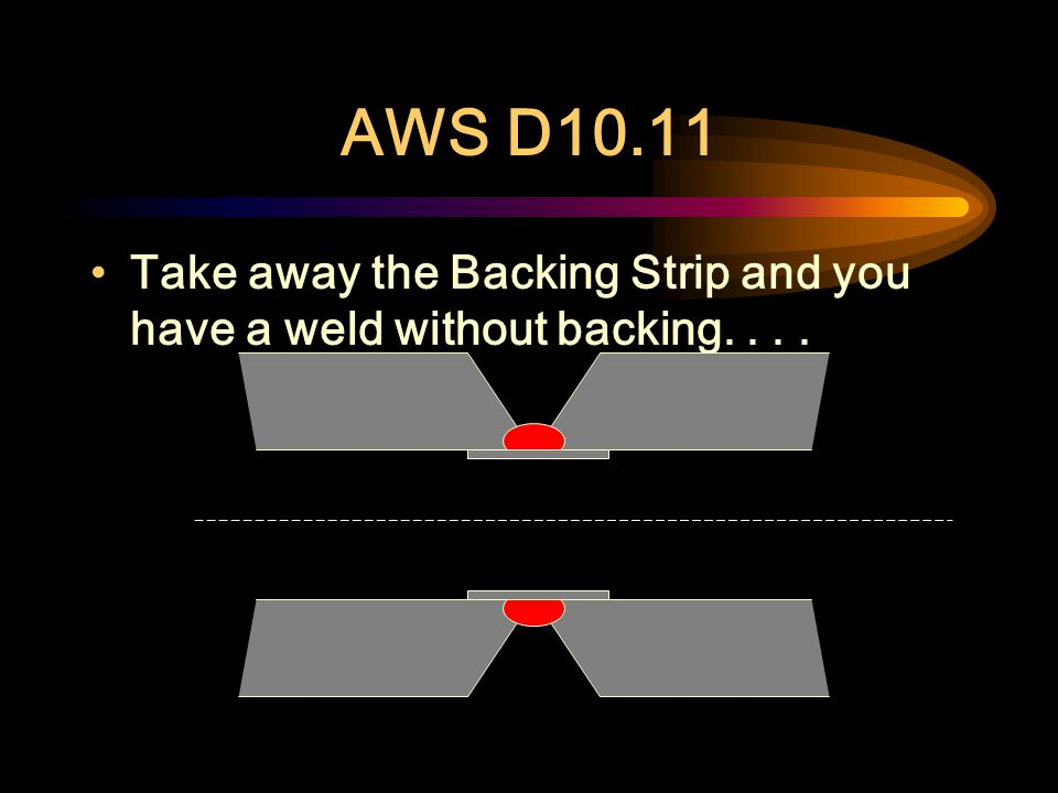 AWS D10.11 Take away the Backing Strip and you have a weld without backing. . . .