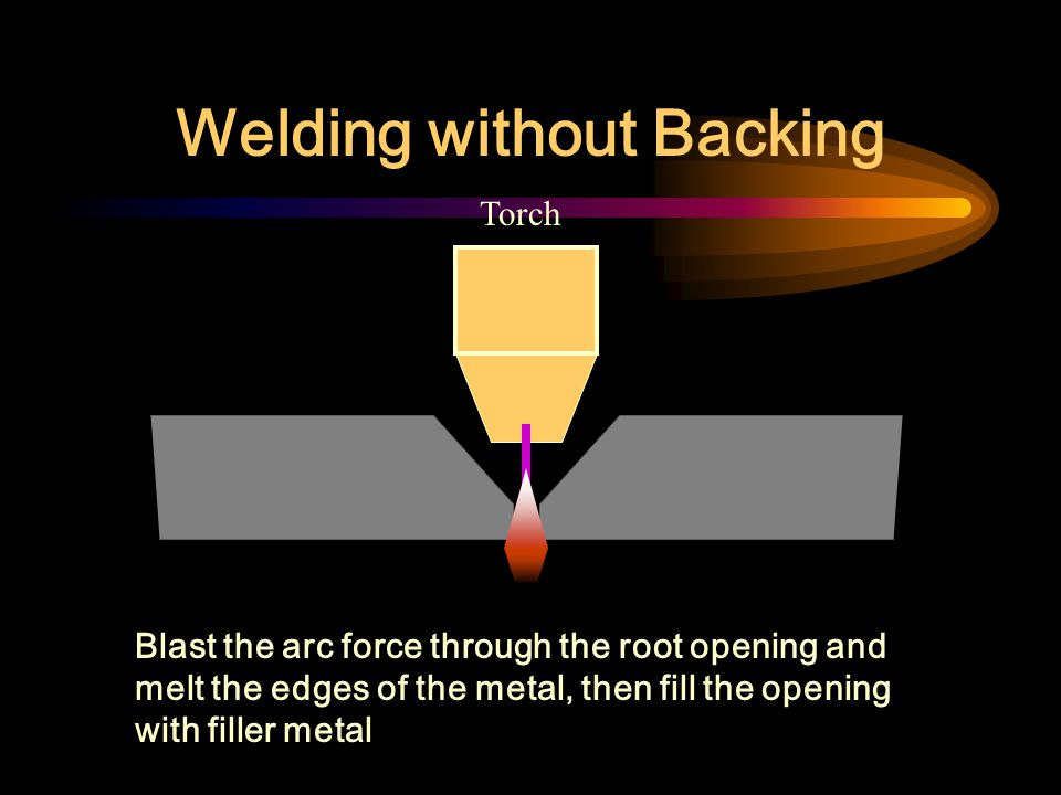 Welding without Backing