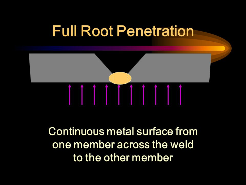 Full Root Penetration Continuous metal surface from one member across the weld to the other member