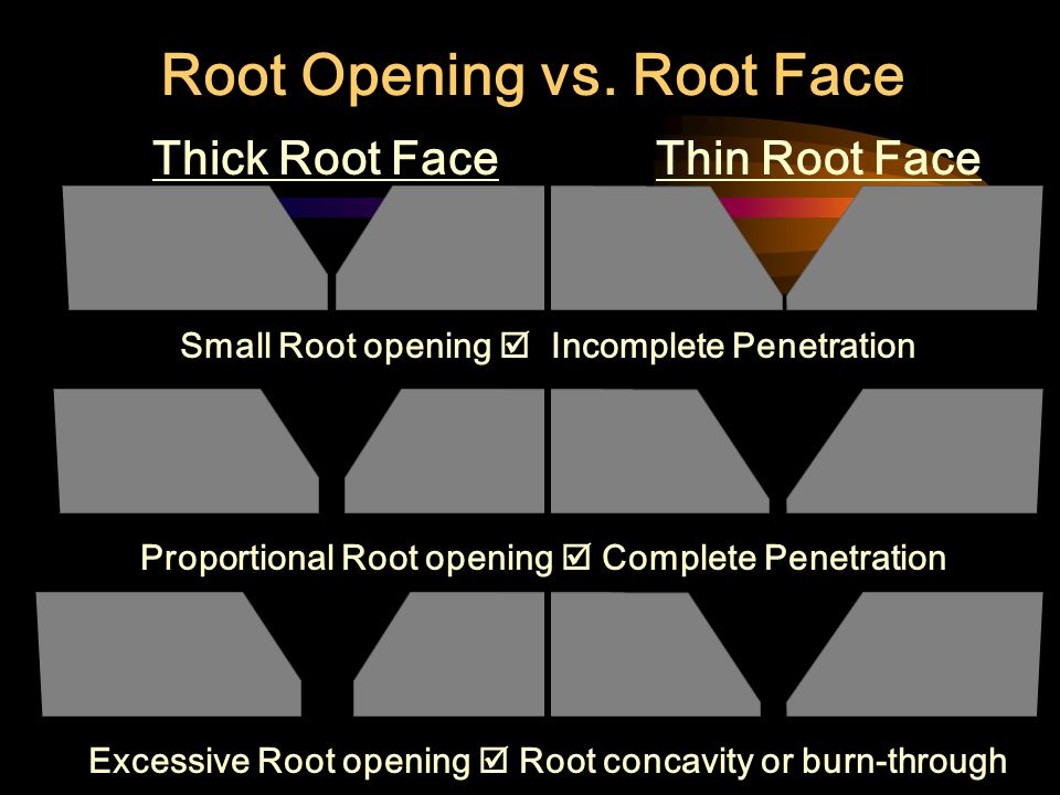 Root Opening vs. Root Face