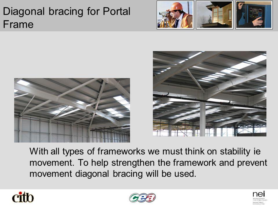 Diagonal bracing for Portal Frame