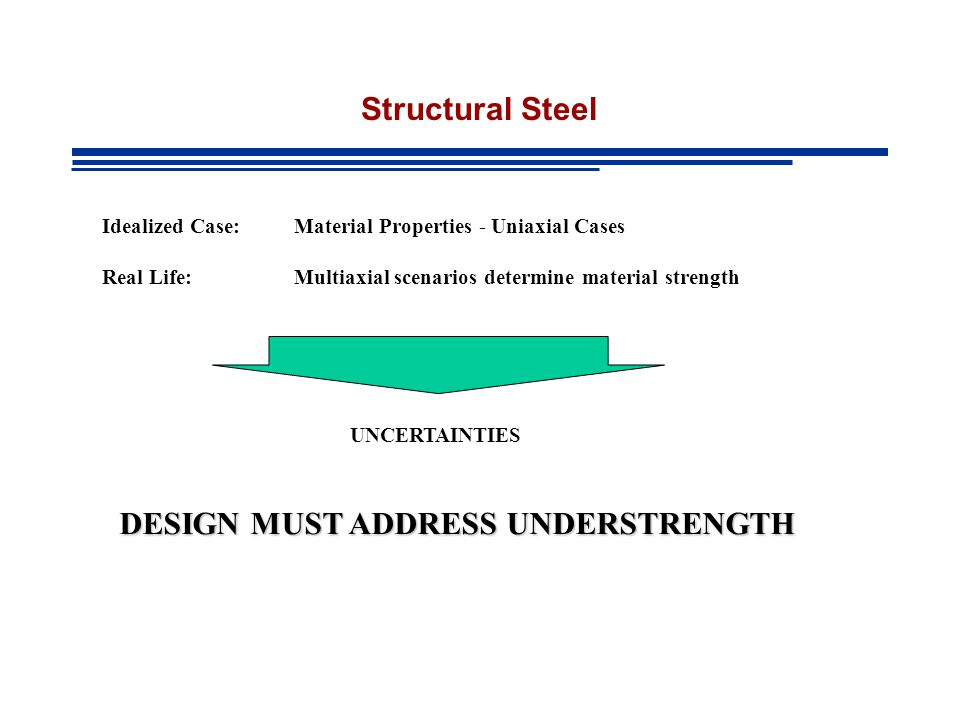 DESIGN MUST ADDRESS UNDERSTRENGTH