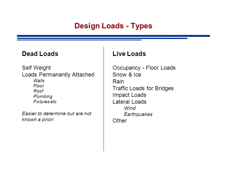 Design Loads - Types Dead Loads Live Loads Self Weight