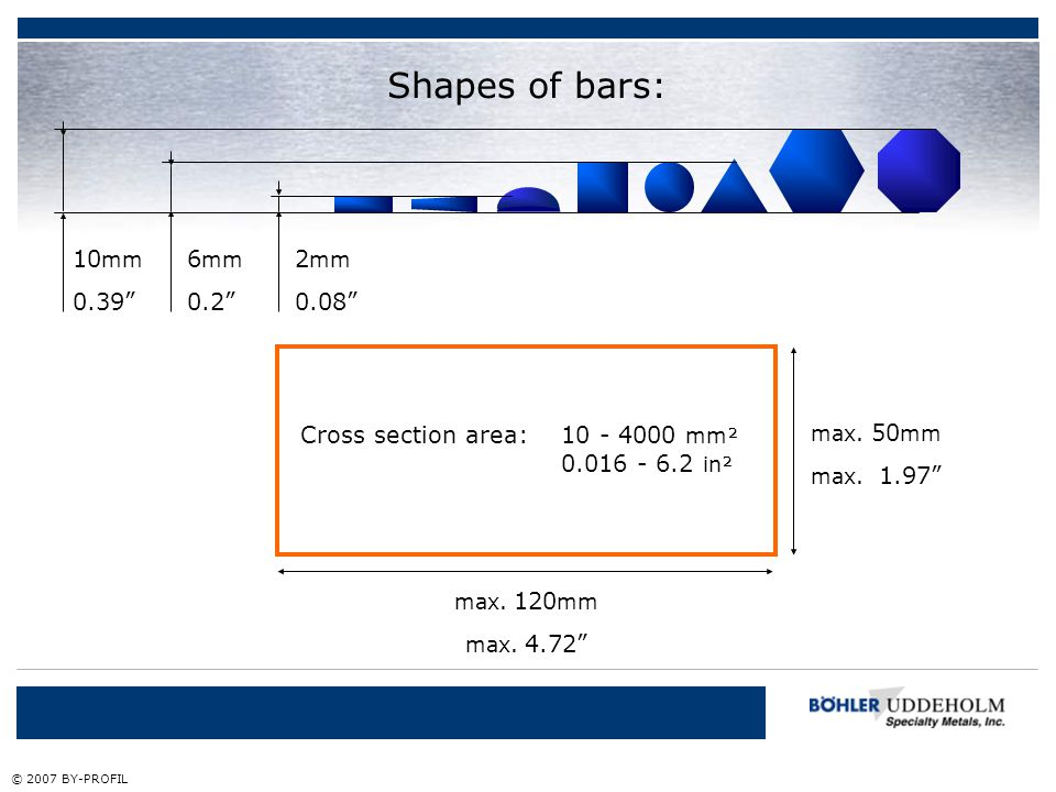 Shapes of bars: 10mm 0.39 6mm 0.2 2mm 0.08