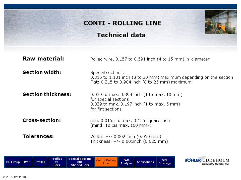 CONTI - ROLLING LINE Technical data