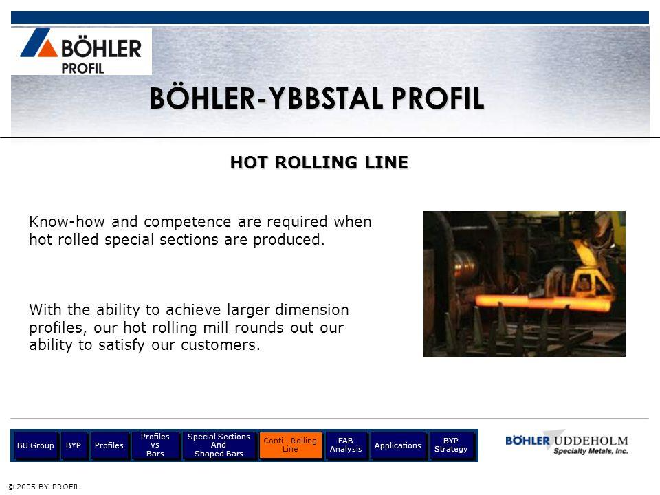 BÖHLER-YBBSTAL PROFIL