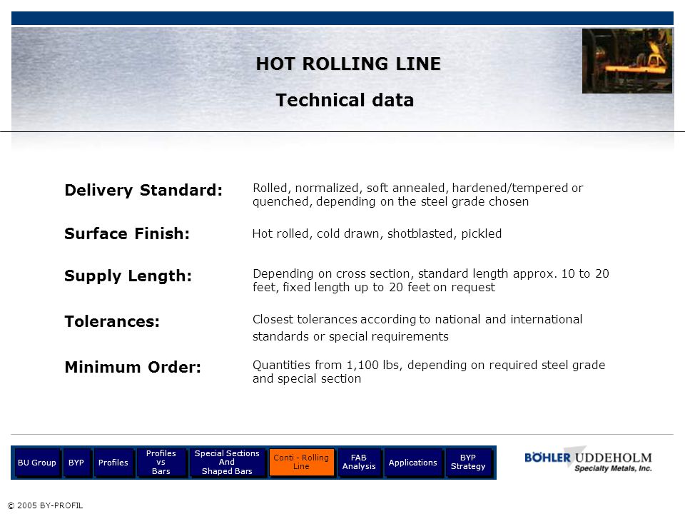HOT ROLLING LINE Technical data Delivery Standard: Surface Finish: