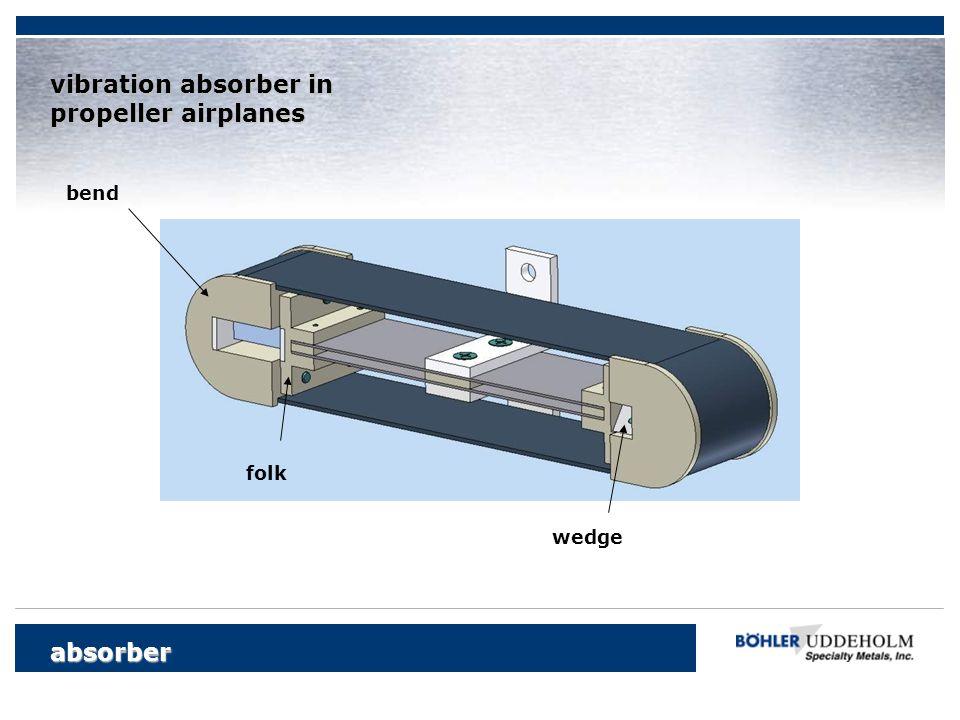 vibration absorber in propeller airplanes bend folk wedge absorber