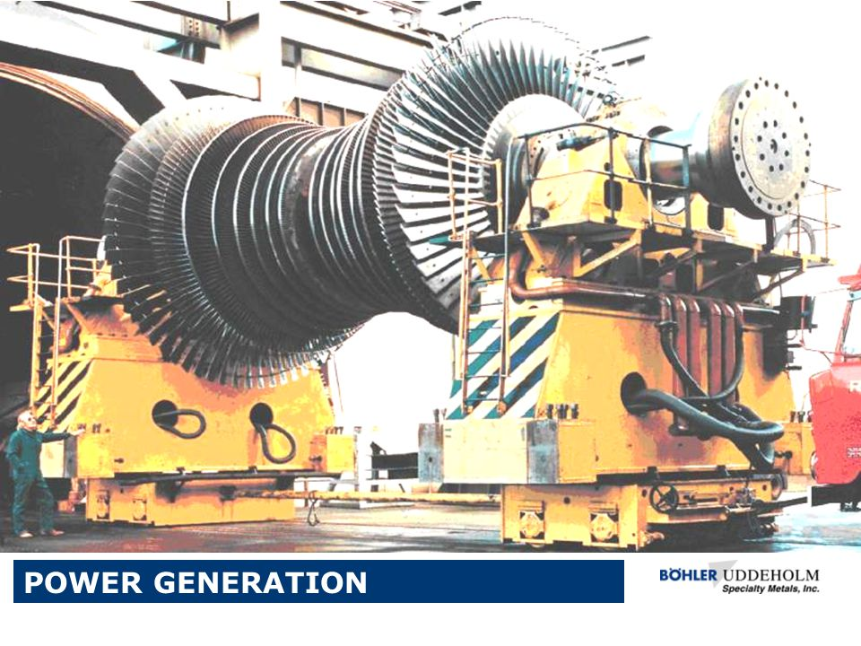 Energy POWER GENERATION