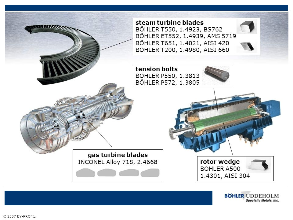gas turbine blades INCONEL Alloy 718, 2.4668