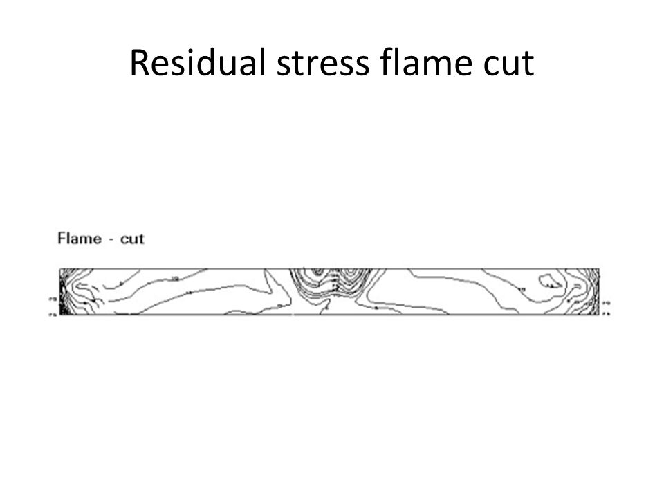 Residual stress flame cut